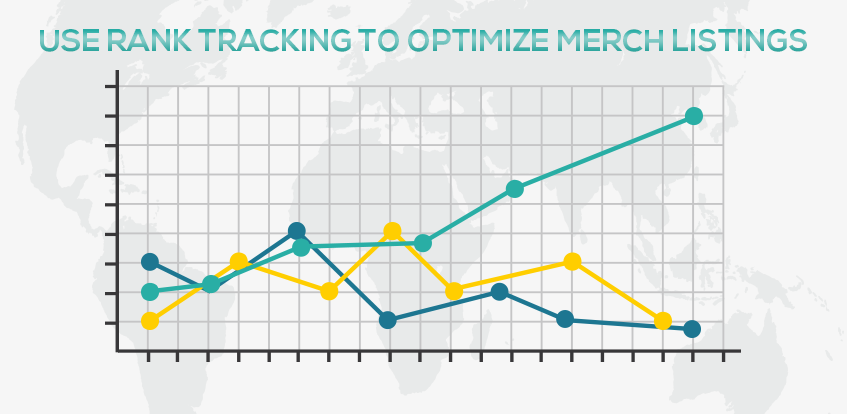 How To Use Rank Tracking To Optimize Merch by Amazon Listings